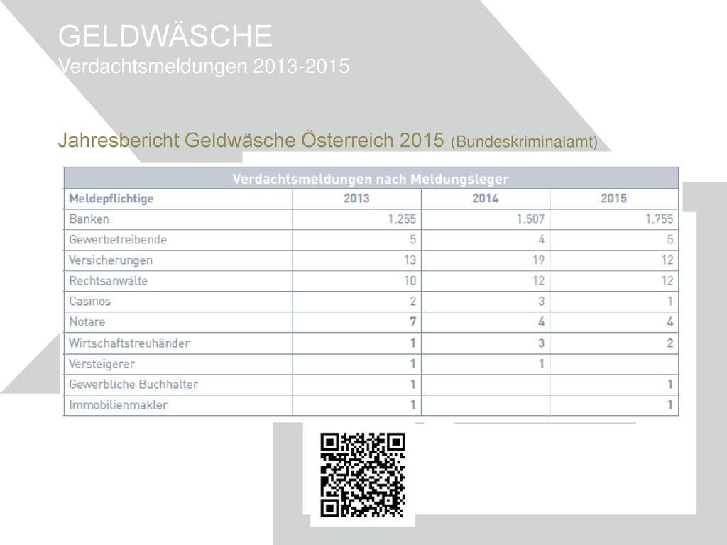 GELDWÄSCHE Verdachtsmeldungen 2013-2015