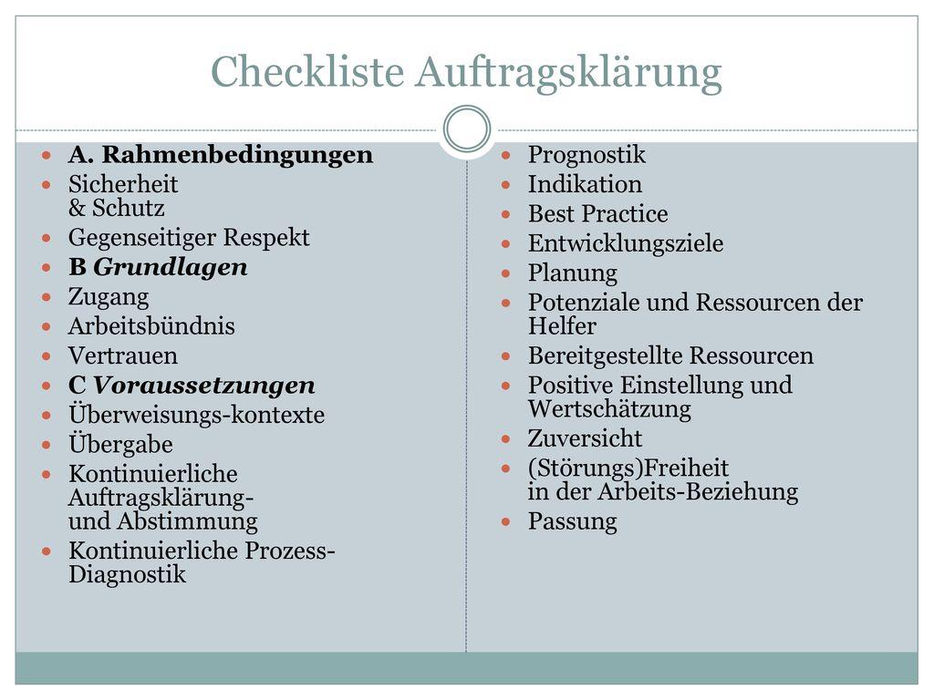 Checkliste Auftragsklärung