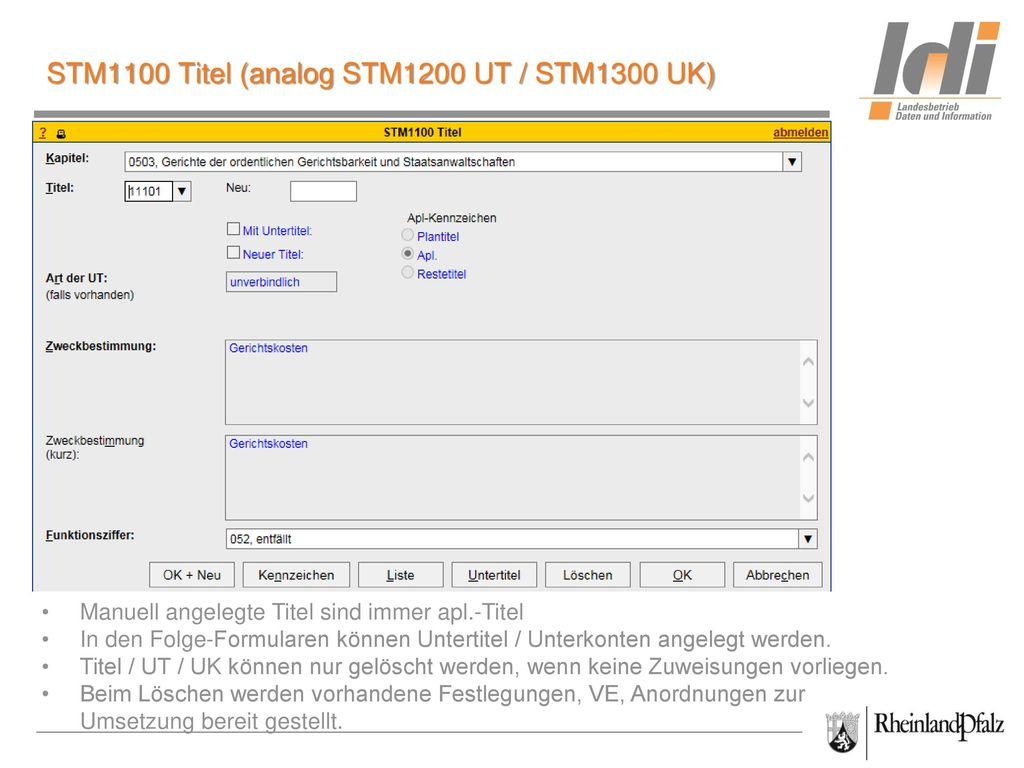 STM1100 Titel (analog STM1200 UT / STM1300 UK)