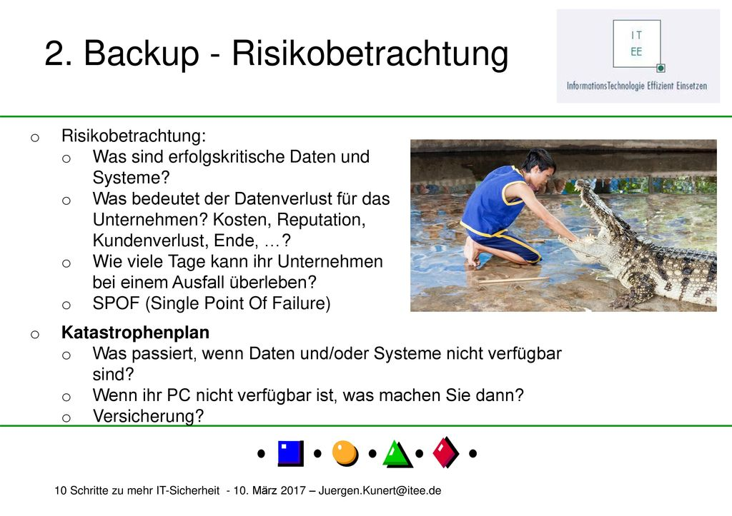 2. Backup - Risikobetrachtung