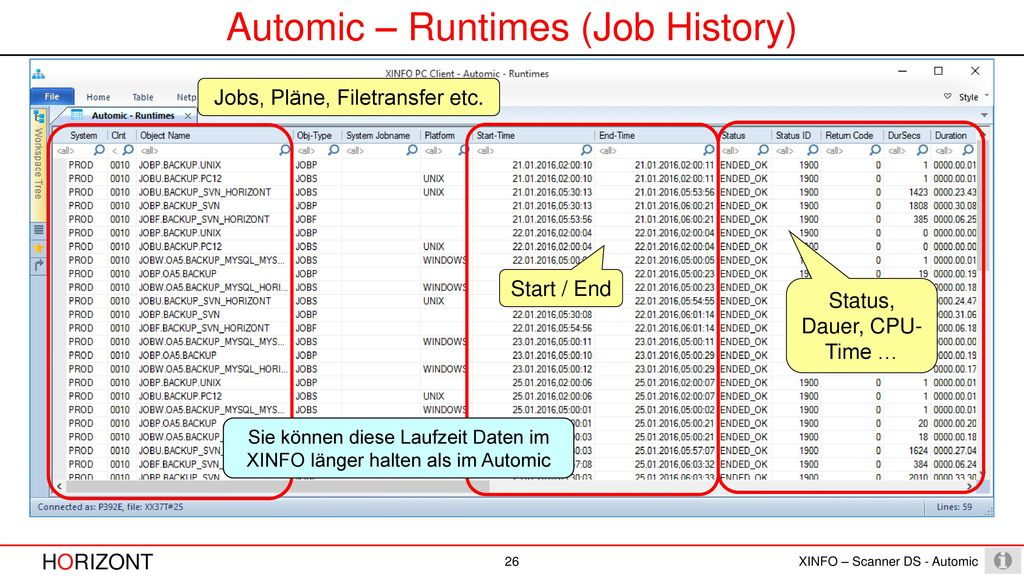 Automic – Runtimes (Job History)
