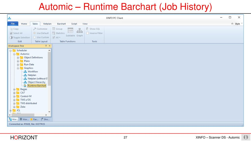 Automic – Runtime Barchart (Job History)