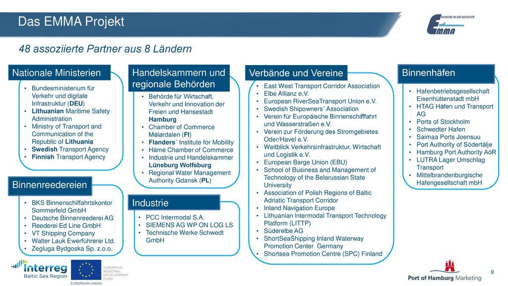 Das EMMA Projekt 48 assoziierte Partner aus 8 Ländern
