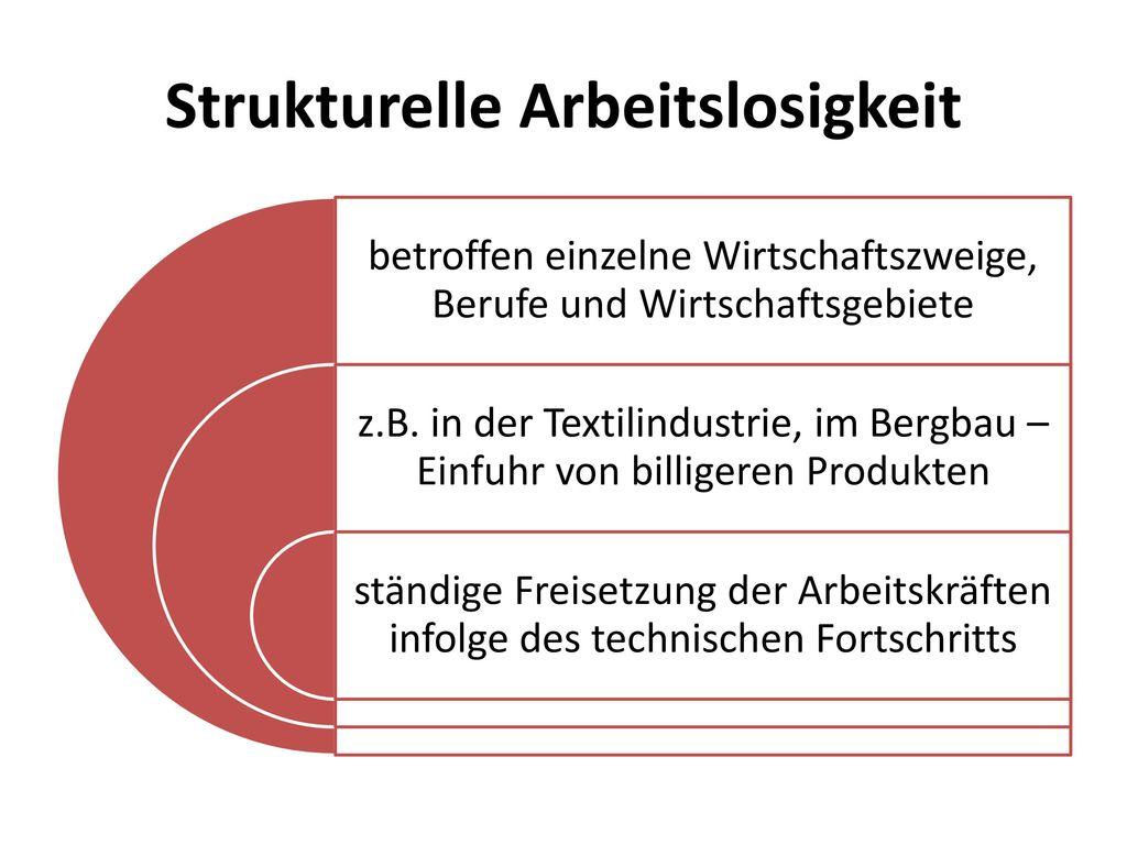 Strukturelle Arbeitslosigkeit