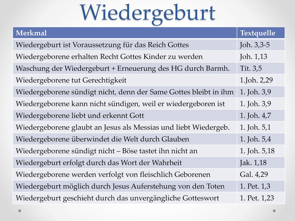 Wiedergeburt - EGW