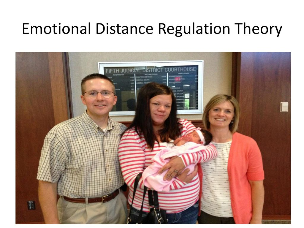 Emotional Distance Regulation Theory