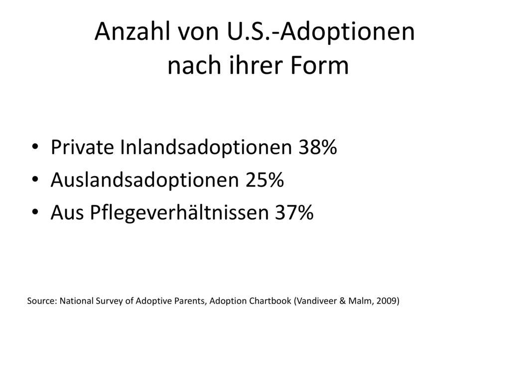 Anzahl von U.S.-Adoptionen nach ihrer Form