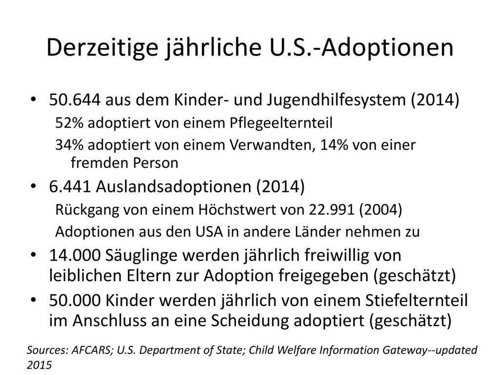 Derzeitige jährliche U.S.-Adoptionen