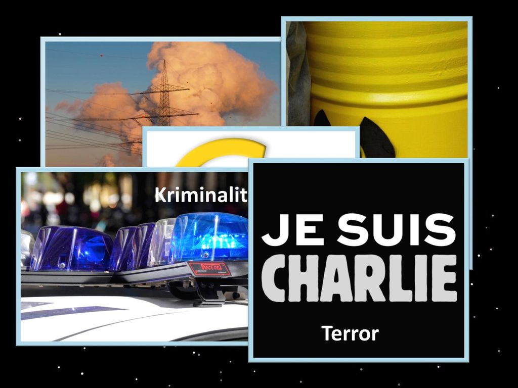 Umwelt Klimawandel Terror Kriminalität
