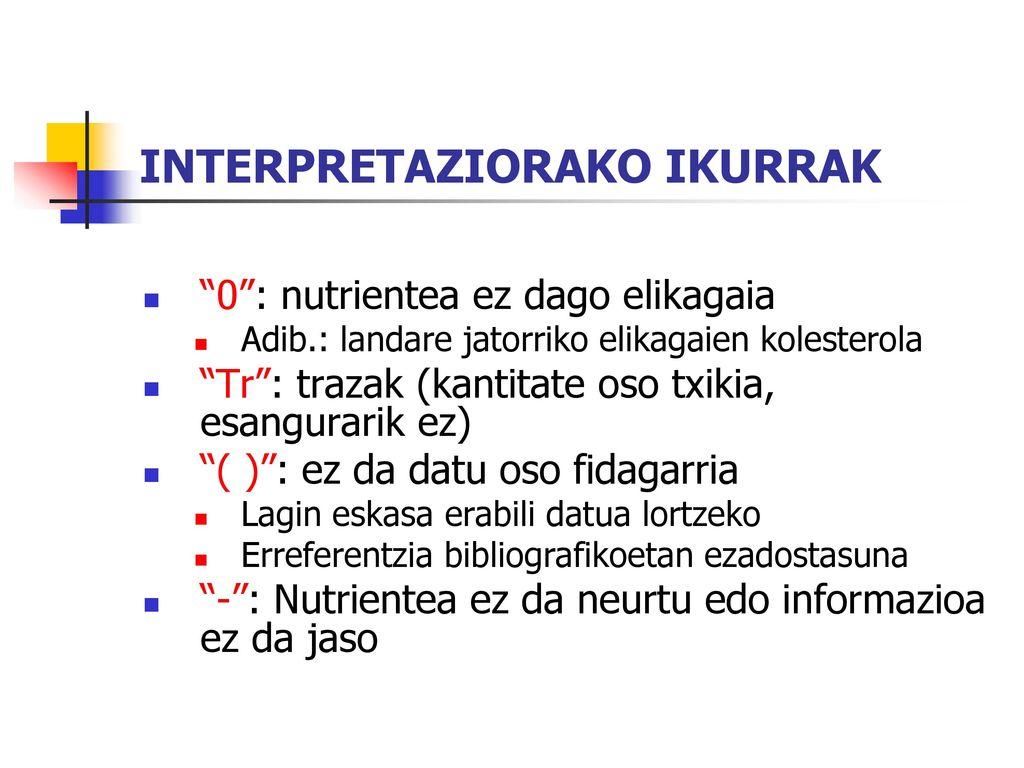 INTERPRETAZIORAKO IKURRAK