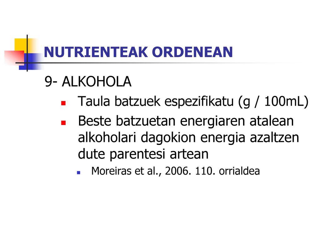 NUTRIENTEAK ORDENEAN 9- ALKOHOLA