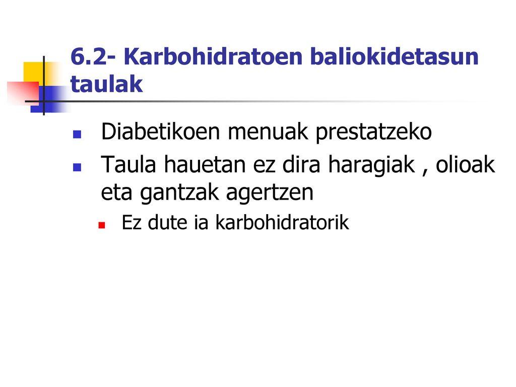 6.2- Karbohidratoen baliokidetasun taulak