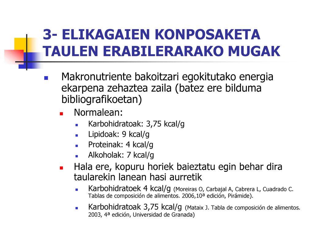 3- ELIKAGAIEN KONPOSAKETA TAULEN ERABILERARAKO MUGAK