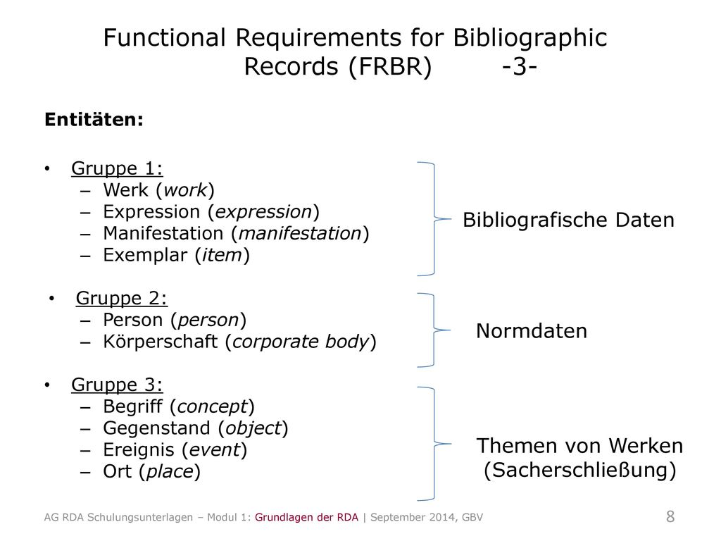Functional Requirements for Bibliographic Records (FRBR) -3-
