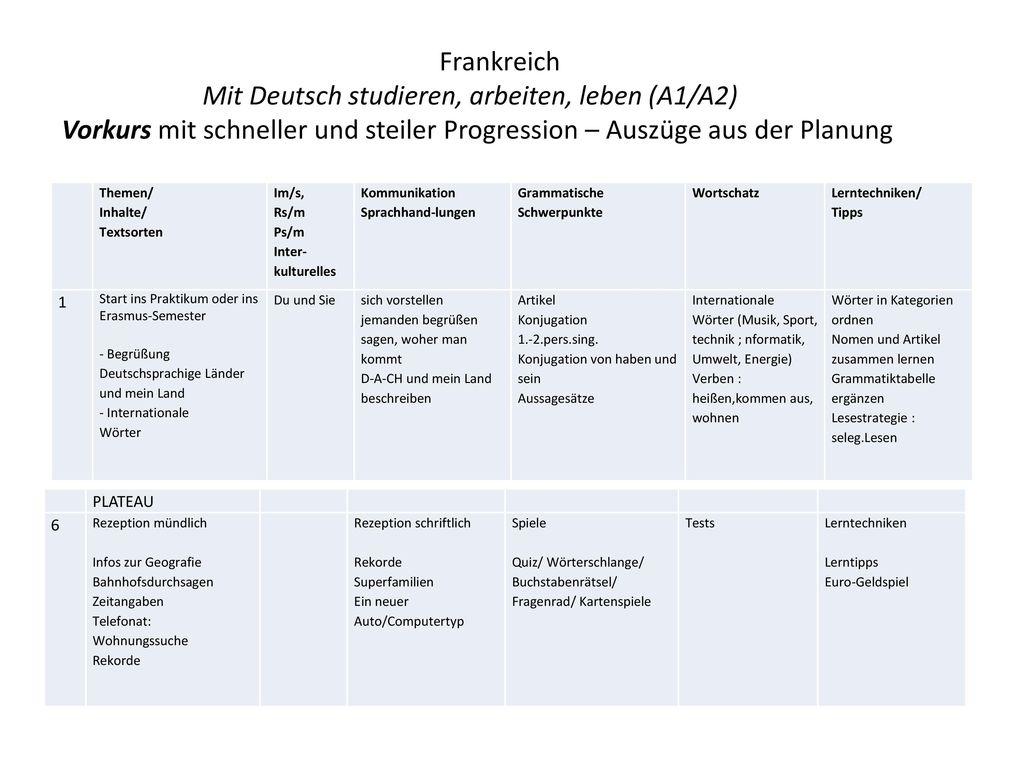 Frankreich Mit Deutsch studieren, arbeiten, leben (A1/A2) Vorkurs mit schneller und steiler Progression – Auszüge aus der Planung