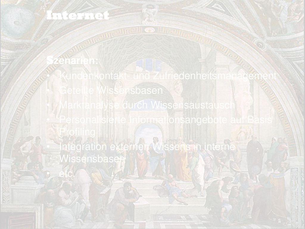 Internet Szenarien: Kundenkontakt- und Zufriedenheitsmanagement