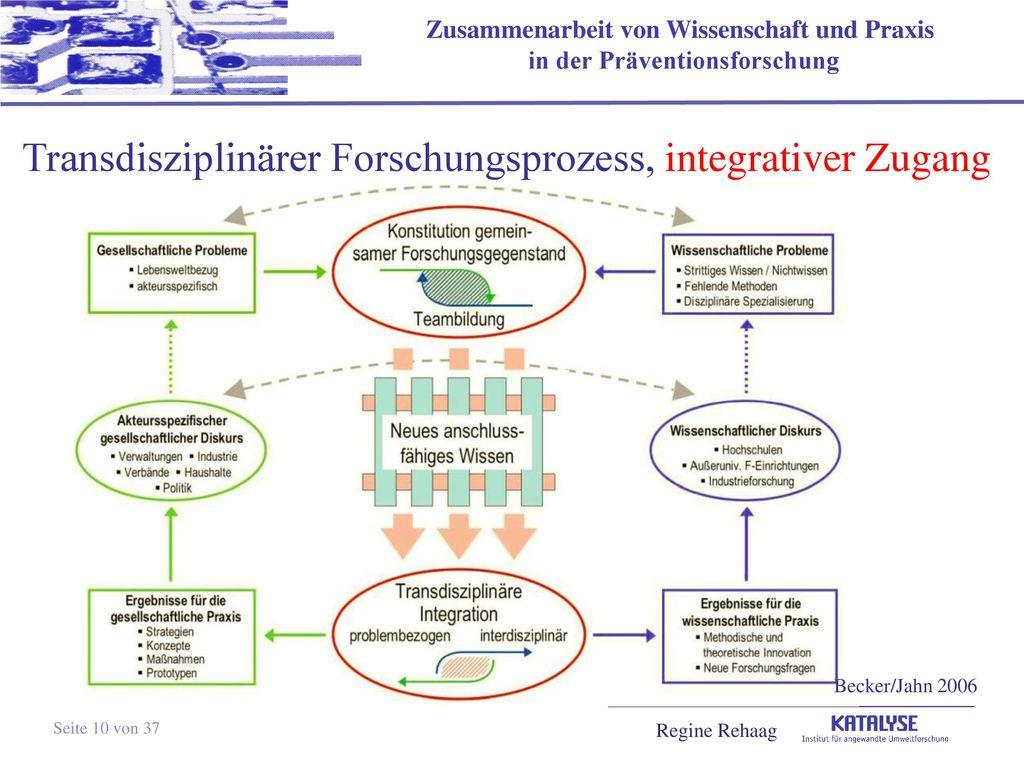 Transdisziplinärer Forschungsprozess, integrativer Zugang