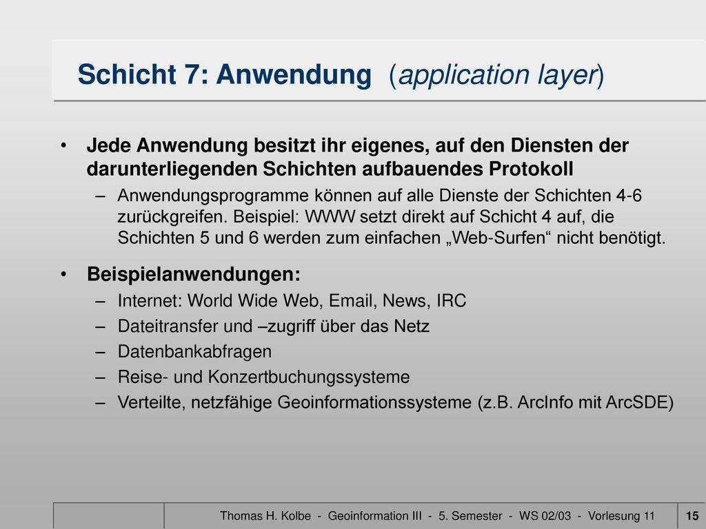 Schicht 7: Anwendung (application layer)