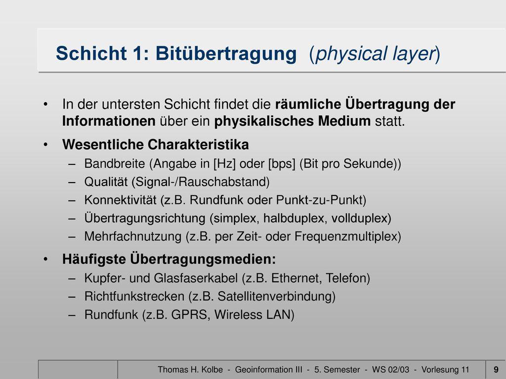 Schicht 1: Bitübertragung (physical layer)