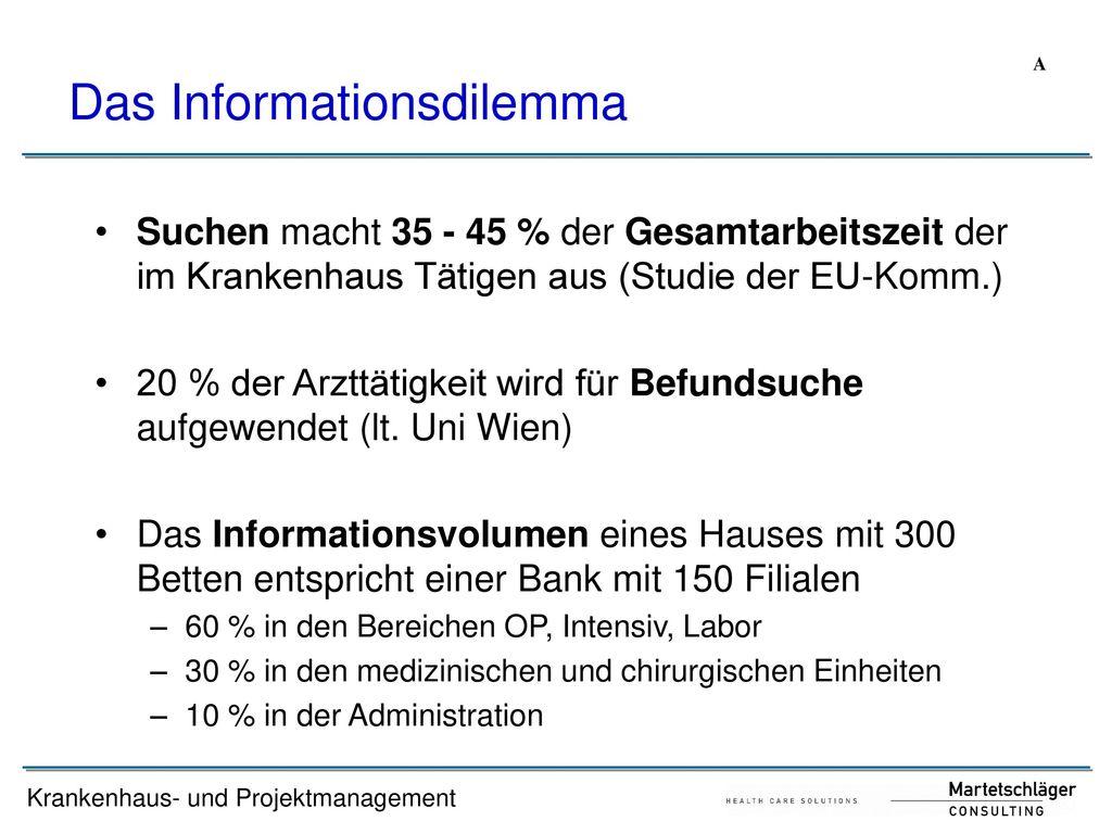 Das Informationsdilemma
