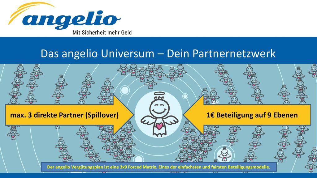max. 3 direkte Partner (Spillover) 1€ Beteiligung auf 9 Ebenen
