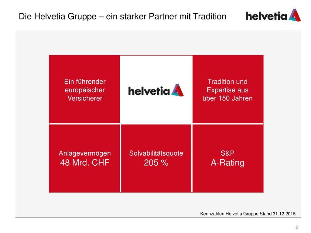 Die Helvetia Gruppe – ein starker Partner mit Tradition