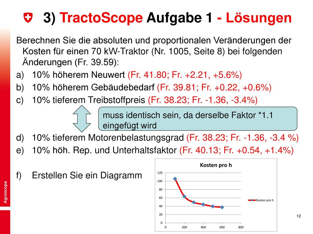 3) TractoScope Aufgabe 1 - Lösungen