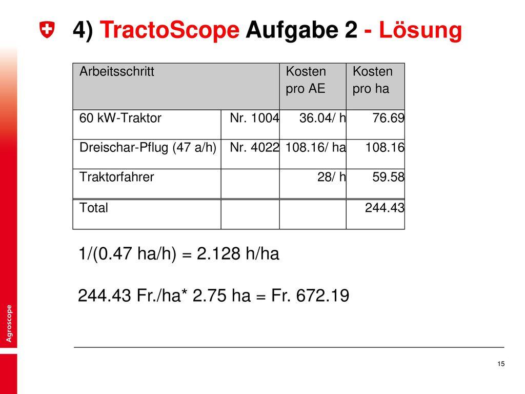 4) TractoScope Aufgabe 2 - Lösung