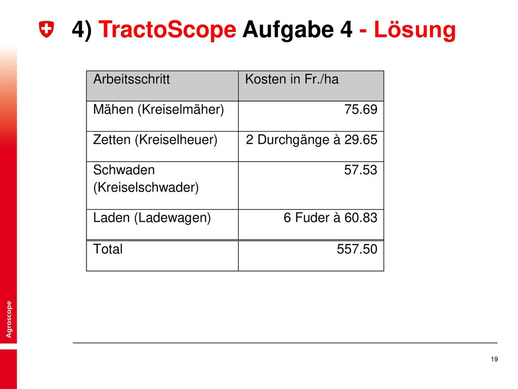 4) TractoScope Aufgabe 4 - Lösung