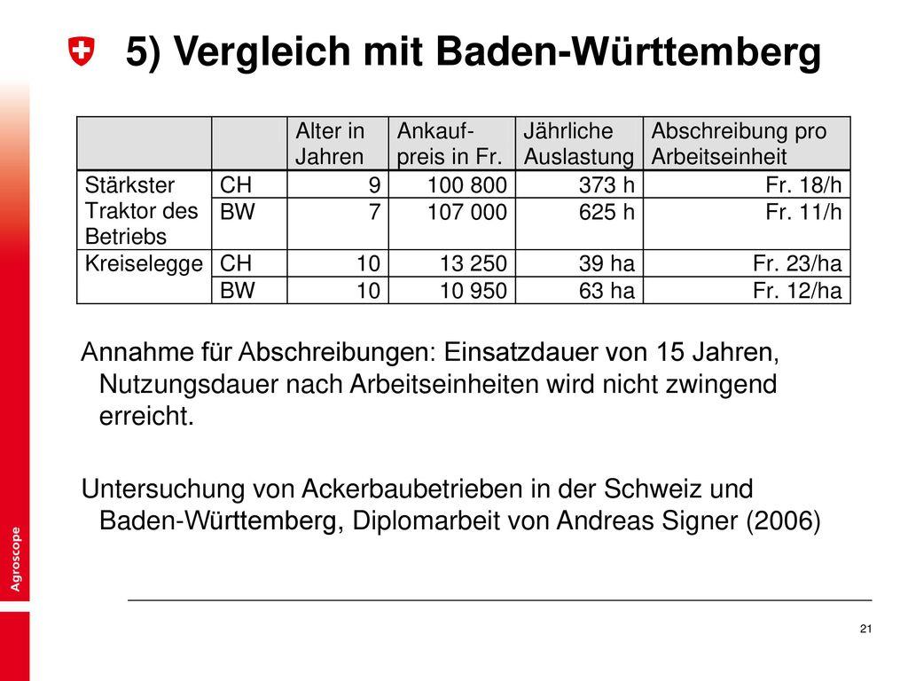 5) Vergleich mit Baden-Württemberg