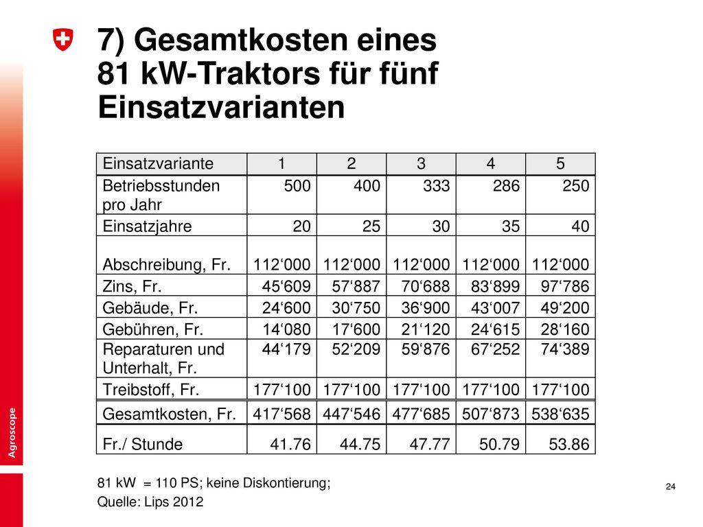 7) Gesamtkosten eines 81 kW-Traktors für fünf Einsatzvarianten