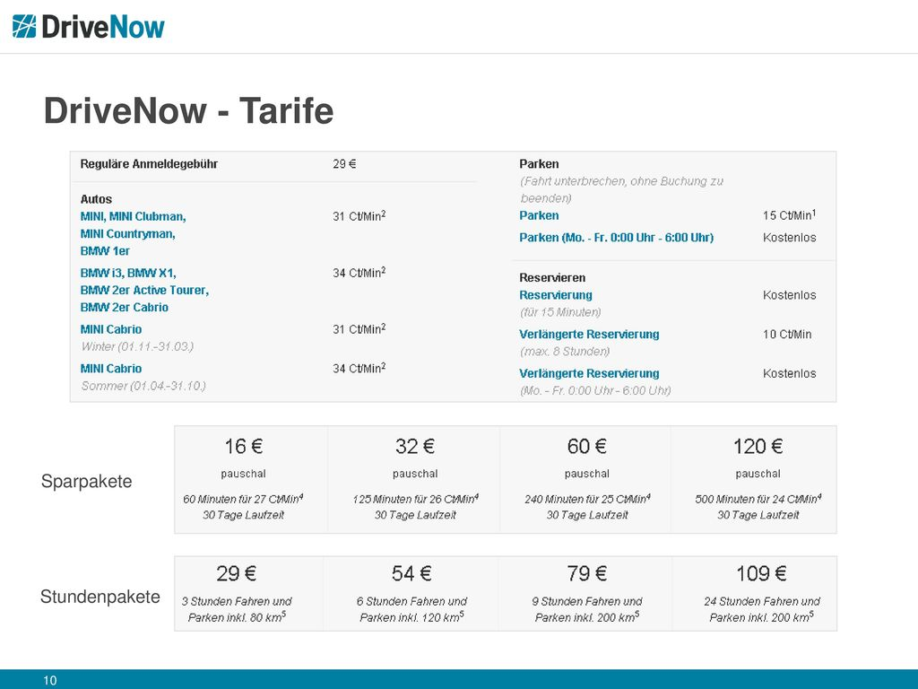 DriveNow - Tarife Sparpakete Stundenpakete