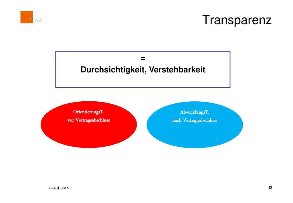 Transparenz = Durchsichtigkeit, Verstehbarkeit OrientierungsT.