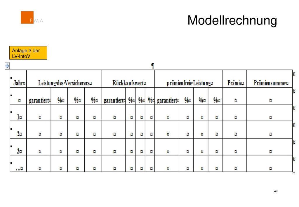 Modellrechnung Anlage 2 der LV-InfoV