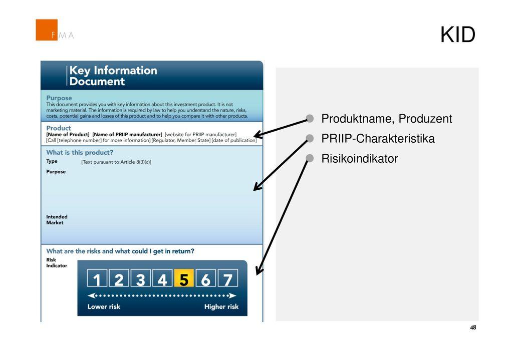 KID Produktname, Produzent PRIIP-Charakteristika Risikoindikator