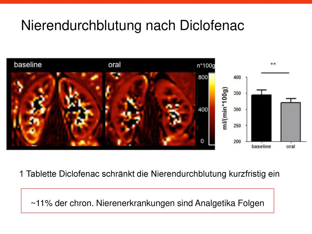 Nierendurchblutung nach Diclofenac