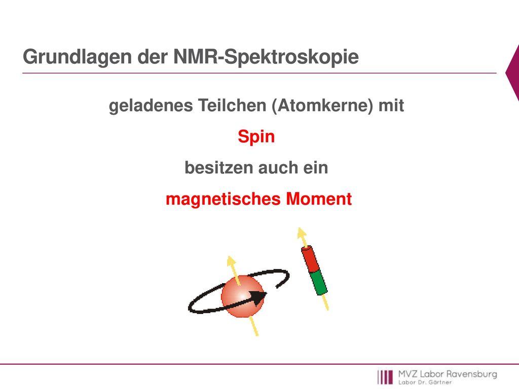 Grundlagen der NMR-Spektroskopie