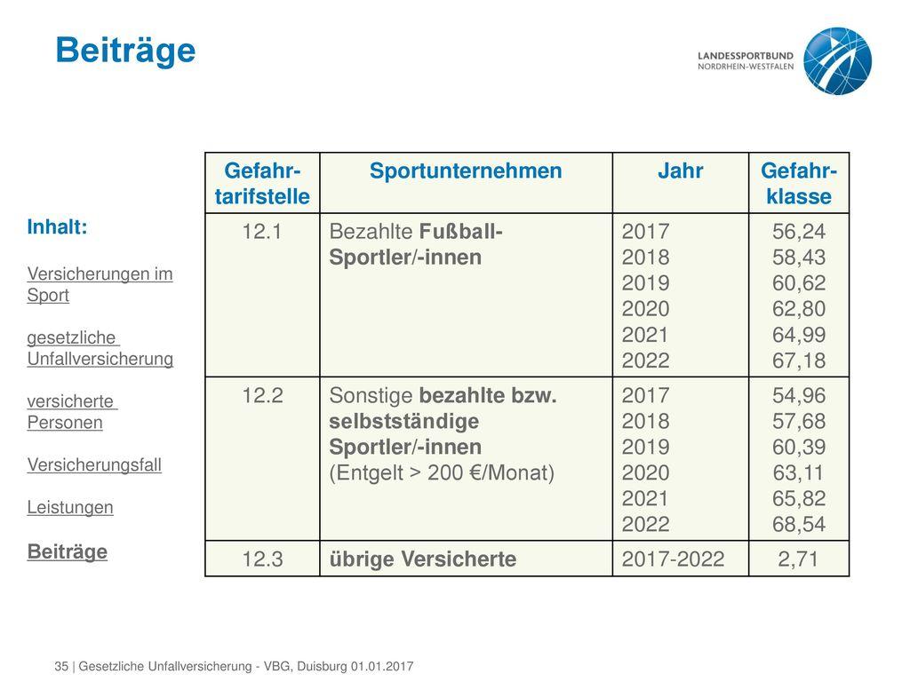 Beiträge Gefahr- tarifstelle Sportunternehmen Jahr Gefahr-klasse 12.1