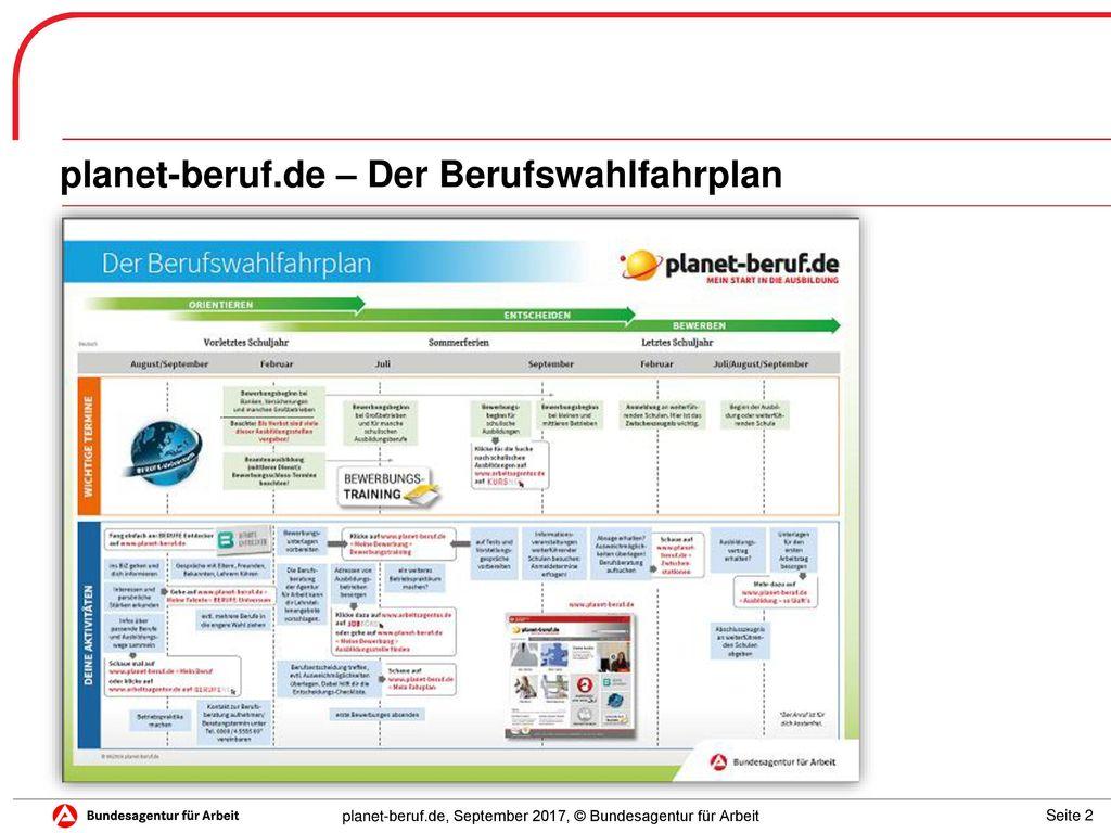 planet-beruf.de – Der Berufswahlfahrplan
