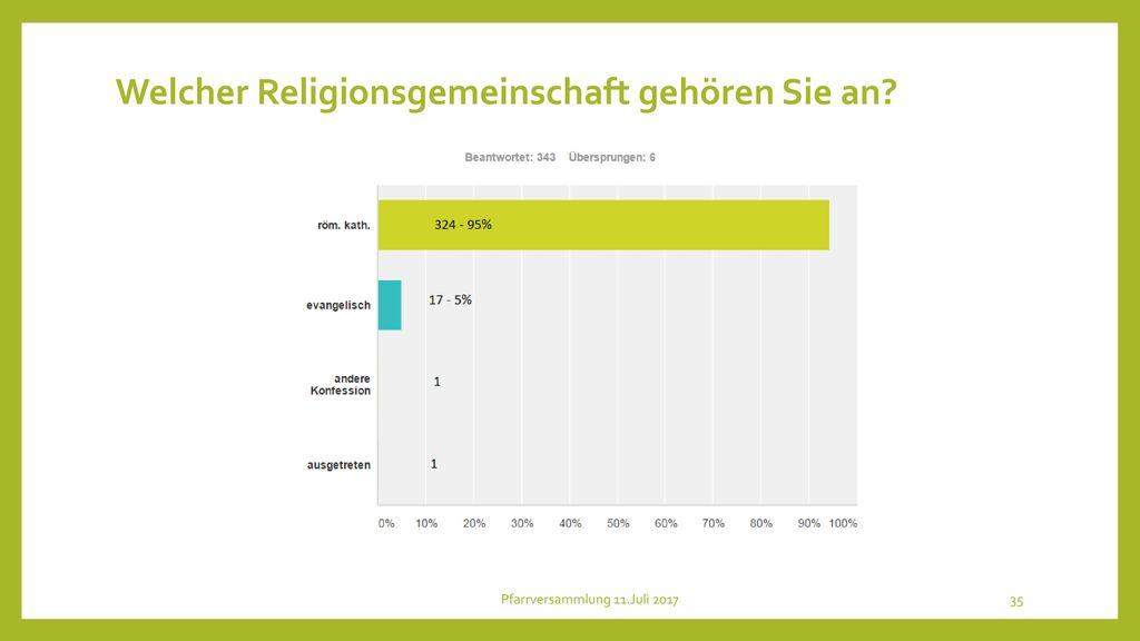 Welcher Religionsgemeinschaft gehören Sie an