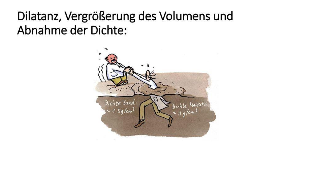 Dilatanz, Vergrößerung des Volumens und Abnahme der Dichte:
