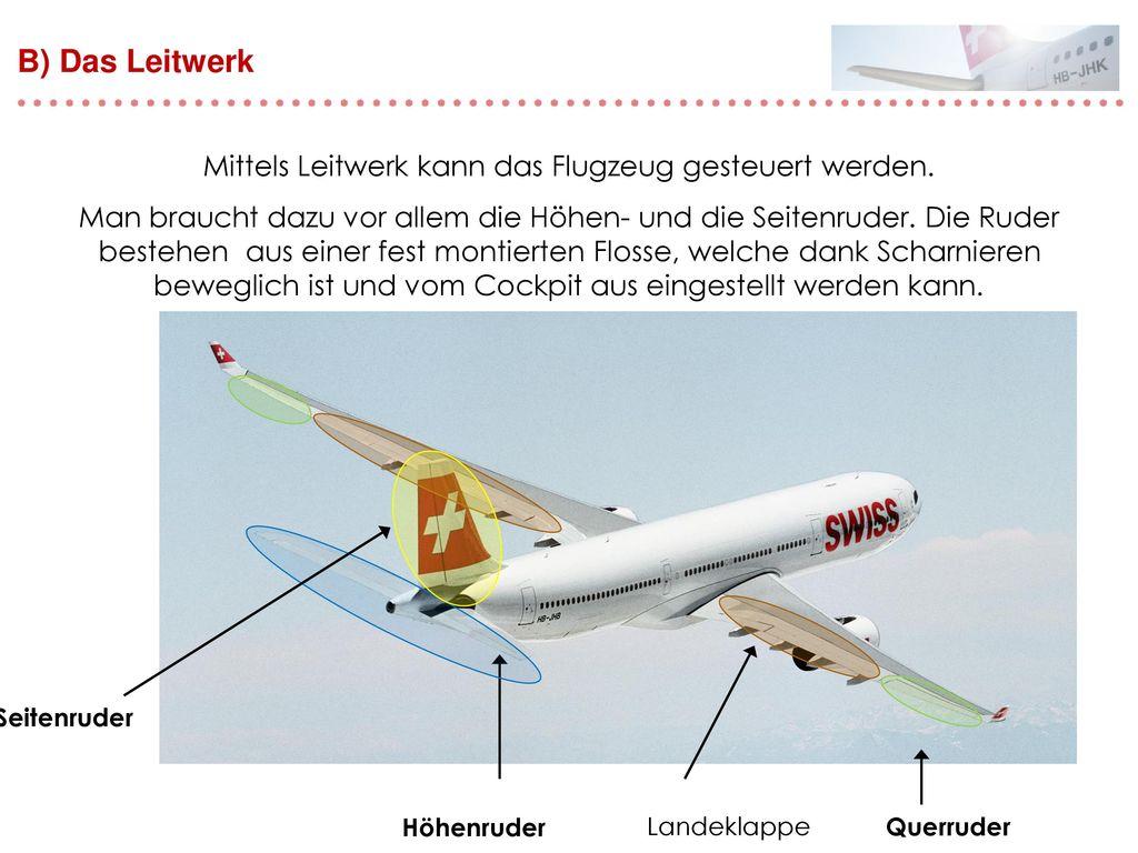 Mittels Leitwerk kann das Flugzeug gesteuert werden.