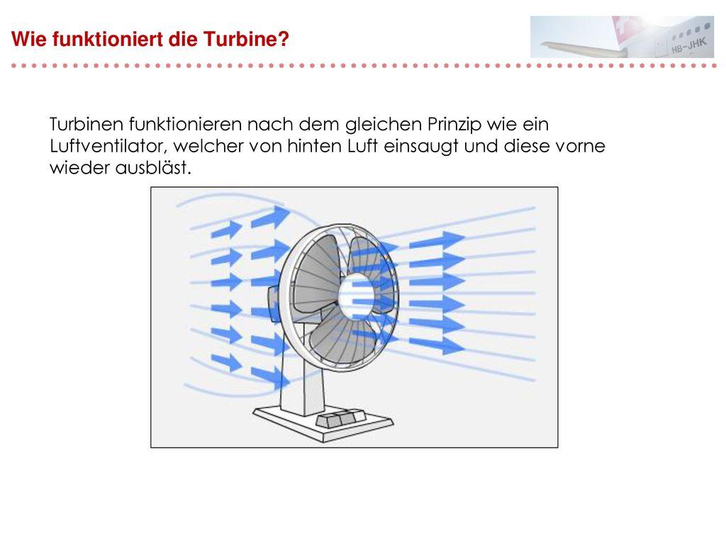Wie funktioniert die Turbine