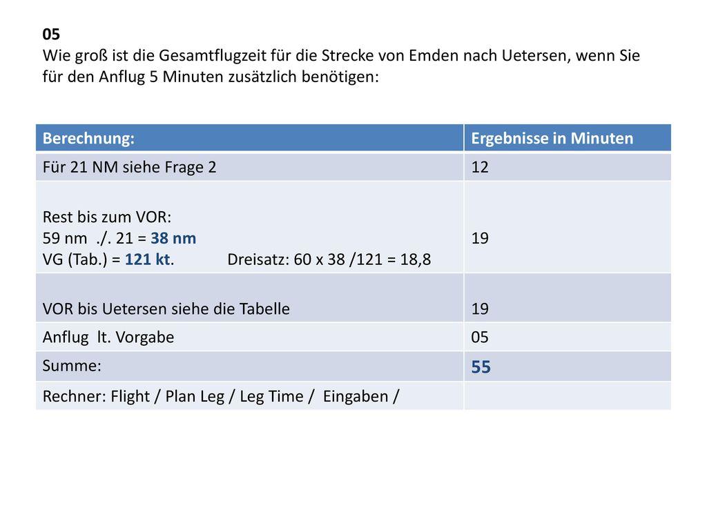 05 Wie groß ist die Gesamtflugzeit für die Strecke von Emden nach Uetersen, wenn Sie für den Anflug 5 Minuten zusätzlich benötigen: