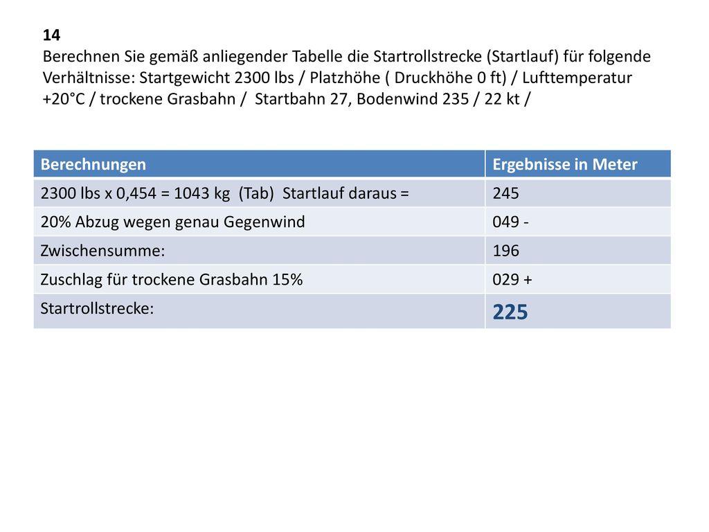 14 Berechnen Sie gemäß anliegender Tabelle die Startrollstrecke (Startlauf) für folgende Verhältnisse: Startgewicht 2300 lbs / Platzhöhe ( Druckhöhe 0 ft) / Lufttemperatur +20°C / trockene Grasbahn / Startbahn 27, Bodenwind 235 / 22 kt /