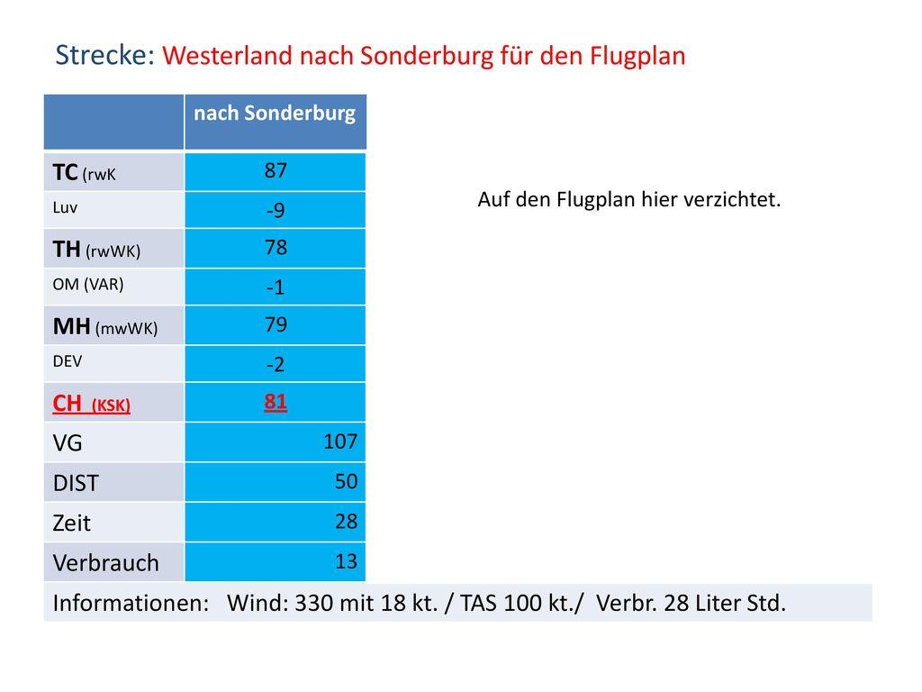 Strecke: Westerland nach Sonderburg für den Flugplan