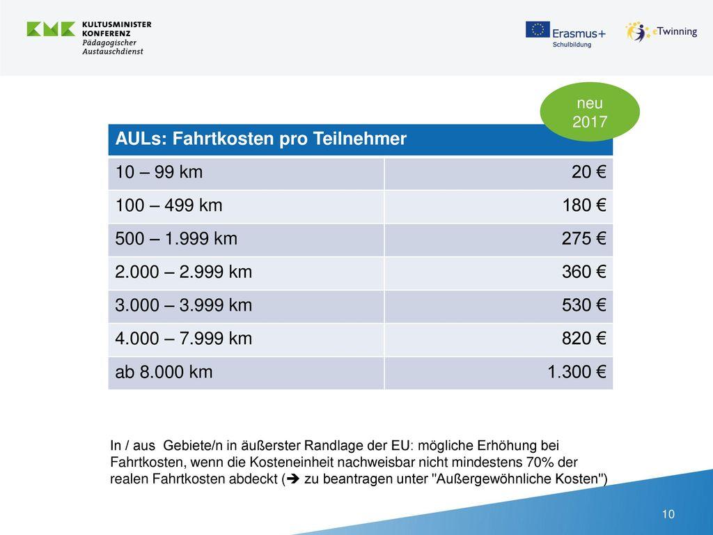 AULs: Fahrtkosten pro Teilnehmer 10 – 99 km 20 € 100 – 499 km 180 €