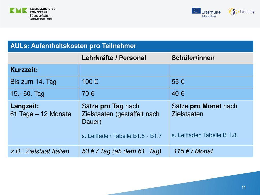 AULs: Aufenthaltskosten pro Teilnehmer Lehrkräfte / Personal