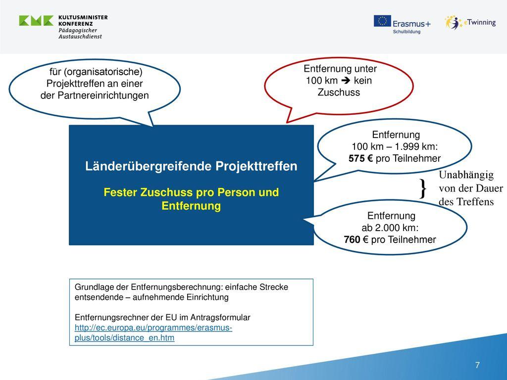 } Länderübergreifende Projekttreffen