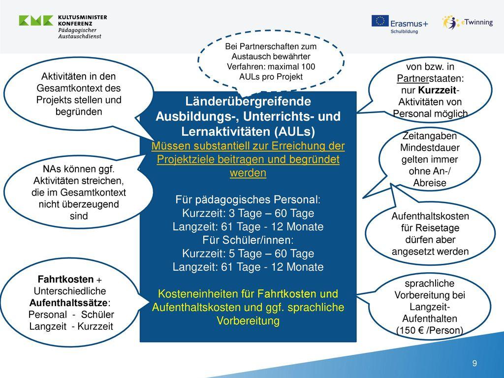 Bei Partnerschaften zum Austausch bewährter Verfahren: maximal 100 AULs pro Projekt